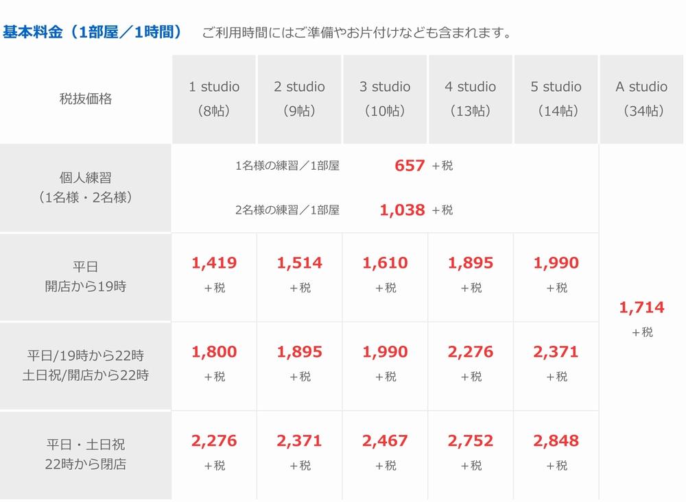基本料金(音楽天国・米子FS店)