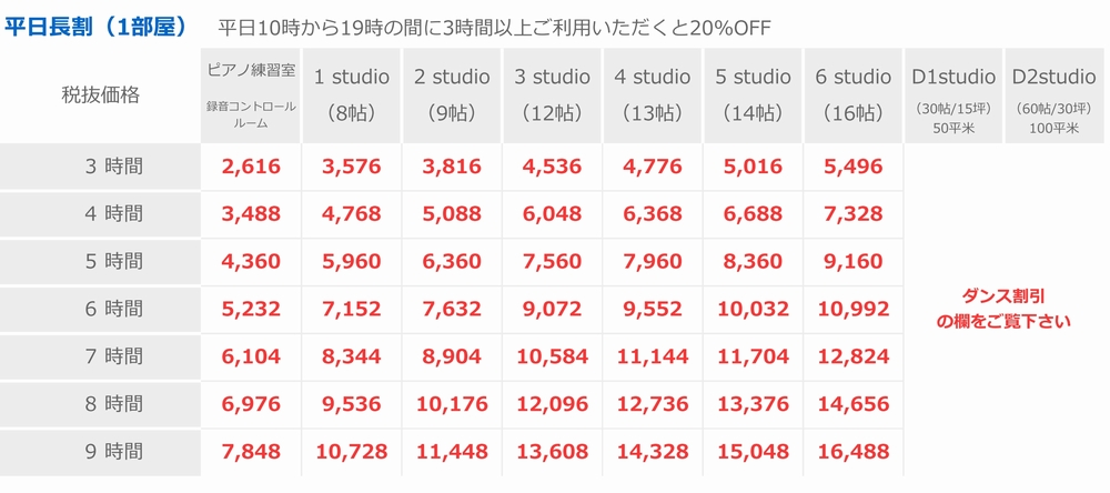 平日長割(音楽天国・浜松市野店)