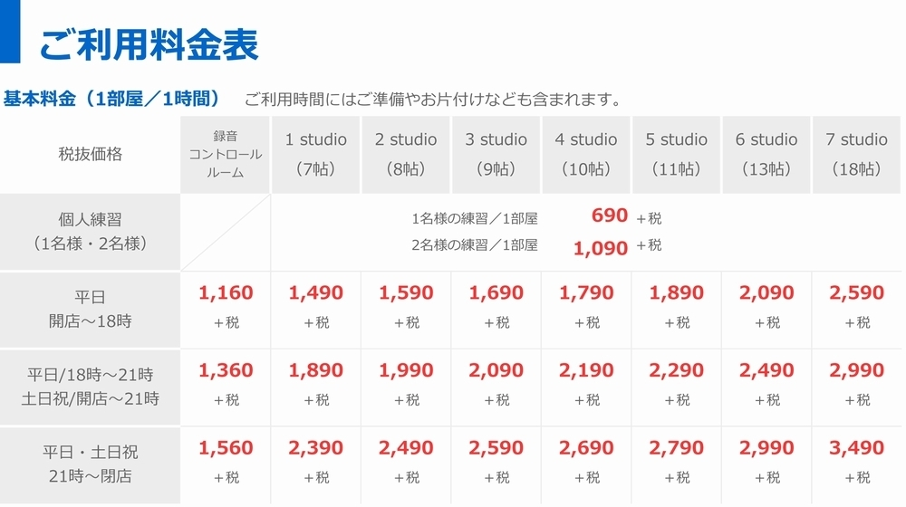 基本料金(音楽天国・名古屋ささしまライブ店)