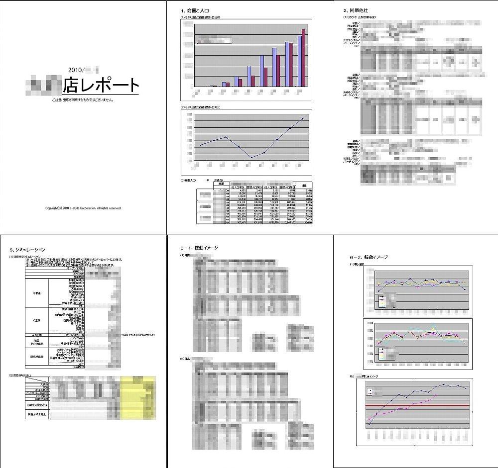 スタジオ経営・開業・起業支援事業出店レポート